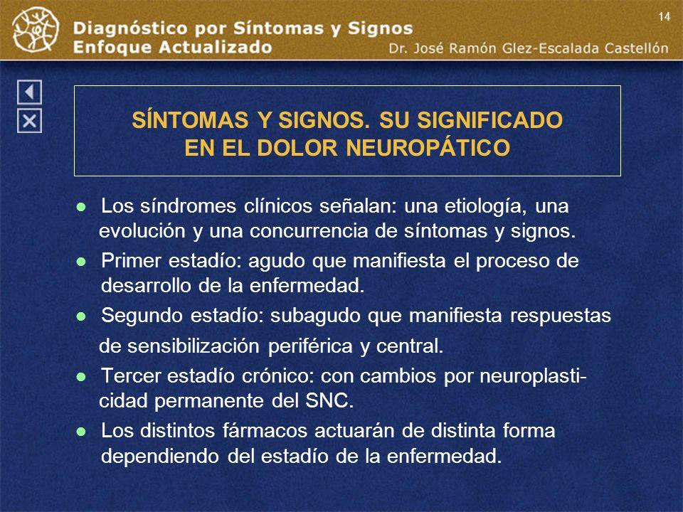 Los síndromes clínicos señalan: una etiología, una evolución y una concurrencia de síntomas y signos.