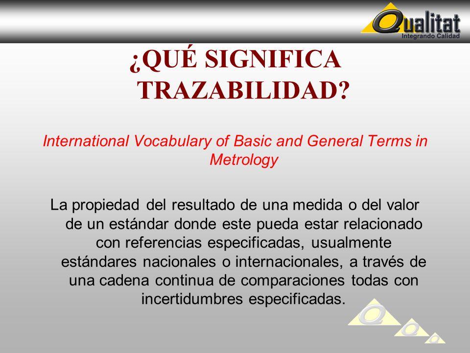 ¿QUÉ SIGNIFICA TRAZABILIDAD? International Vocabulary of Basic and General Terms in Metrology La propiedad del resultado de una medida o del valor de