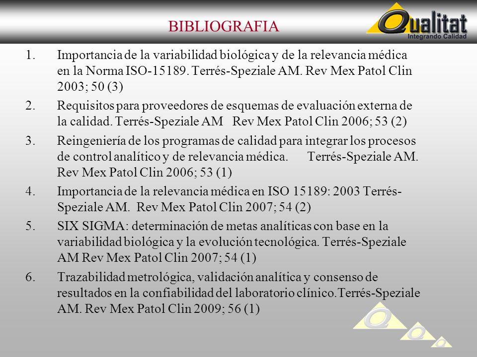 1.Importancia de la variabilidad biológica y de la relevancia médica en la Norma ISO-15189. Terrés-Speziale AM. Rev Mex Patol Clin 2003; 50 (3) 2.Requ