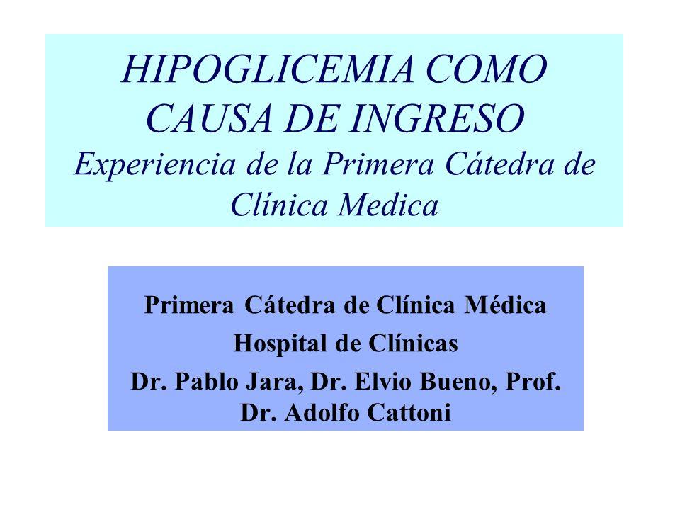HIPOGLICEMIA COMO CAUSA DE INGRESO Objetivos w Conocer las causas más frecuentes de los cuadros de hipoglicemia que motivan ingreso a la Primera Cátedra de Clínica Médica.