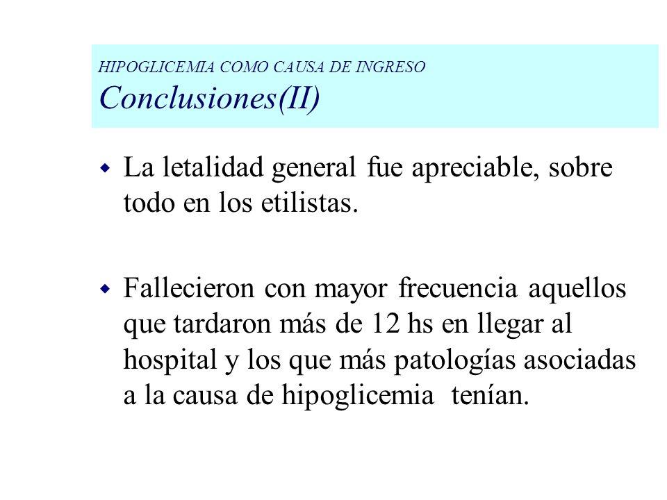 HIPOGLICEMIA COMO CAUSA DE INGRESO Conclusiones(II) w La letalidad general fue apreciable, sobre todo en los etilistas. w Fallecieron con mayor frecue