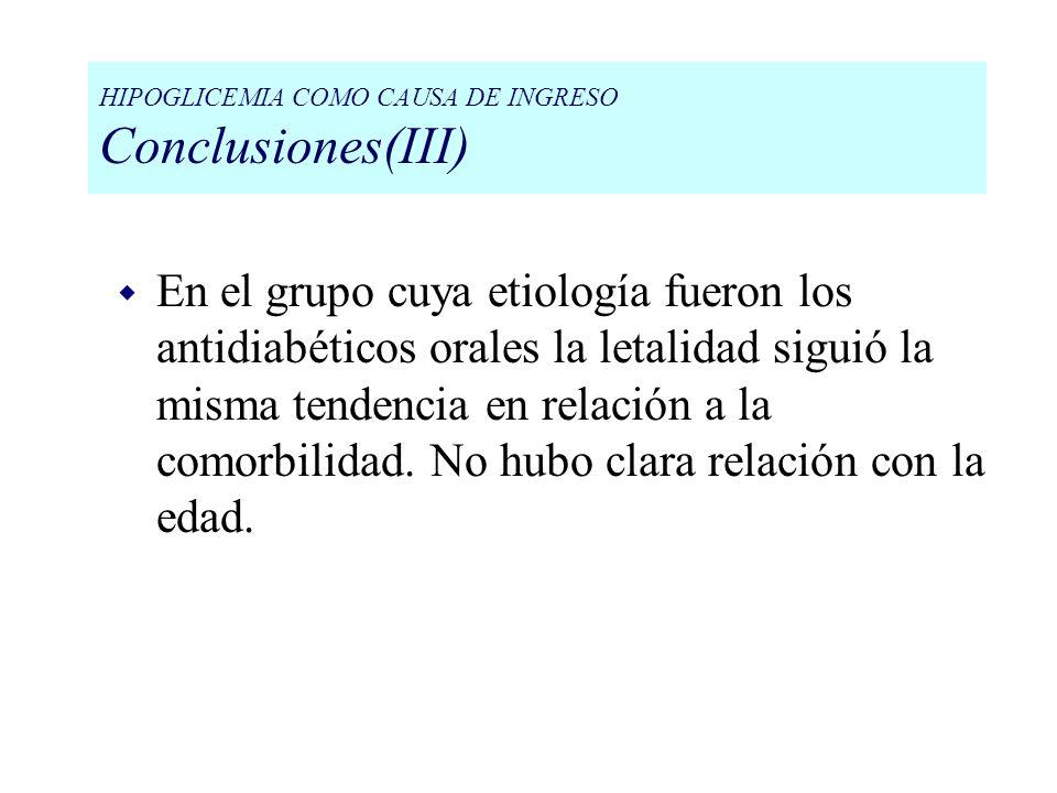 HIPOGLICEMIA COMO CAUSA DE INGRESO Conclusiones(III) w En el grupo cuya etiología fueron los antidiabéticos orales la letalidad siguió la misma tenden