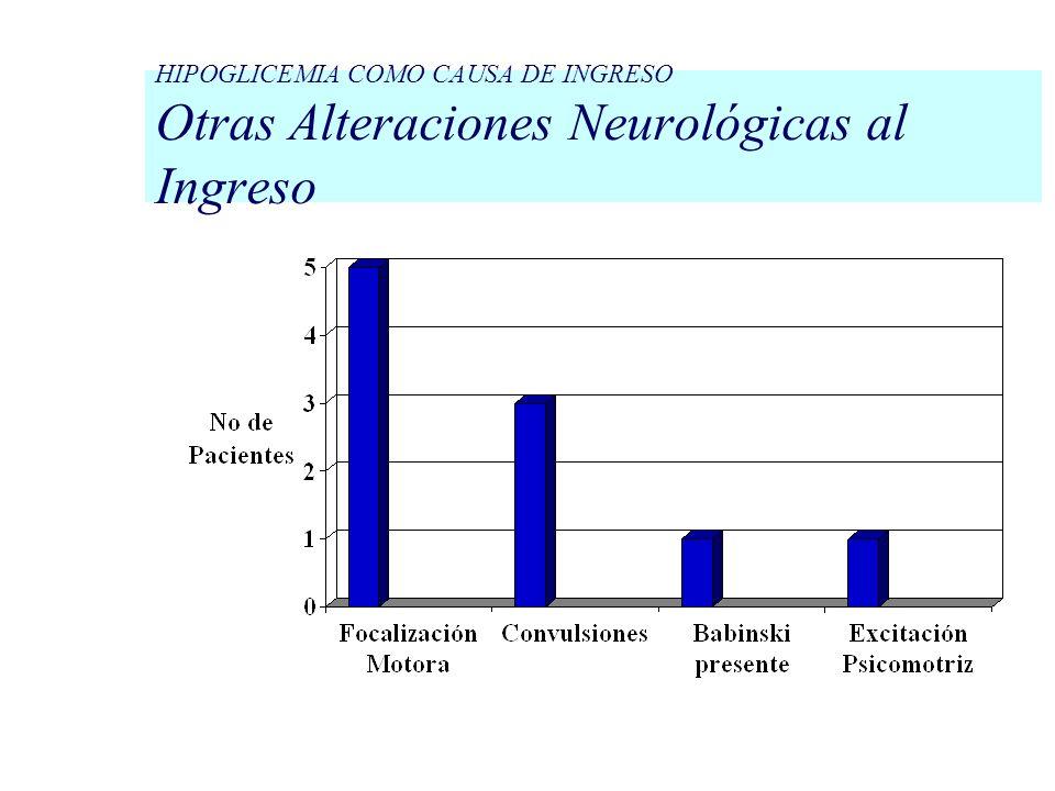 HIPOGLICEMIA COMO CAUSA DE INGRESO Otras Alteraciones Neurológicas al Ingreso