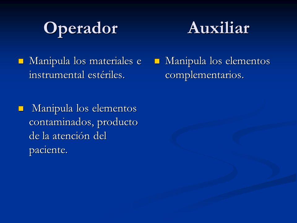 Operador Manipula los materiales e instrumental estériles. Manipula los materiales e instrumental estériles. Manipula los elementos contaminados, prod
