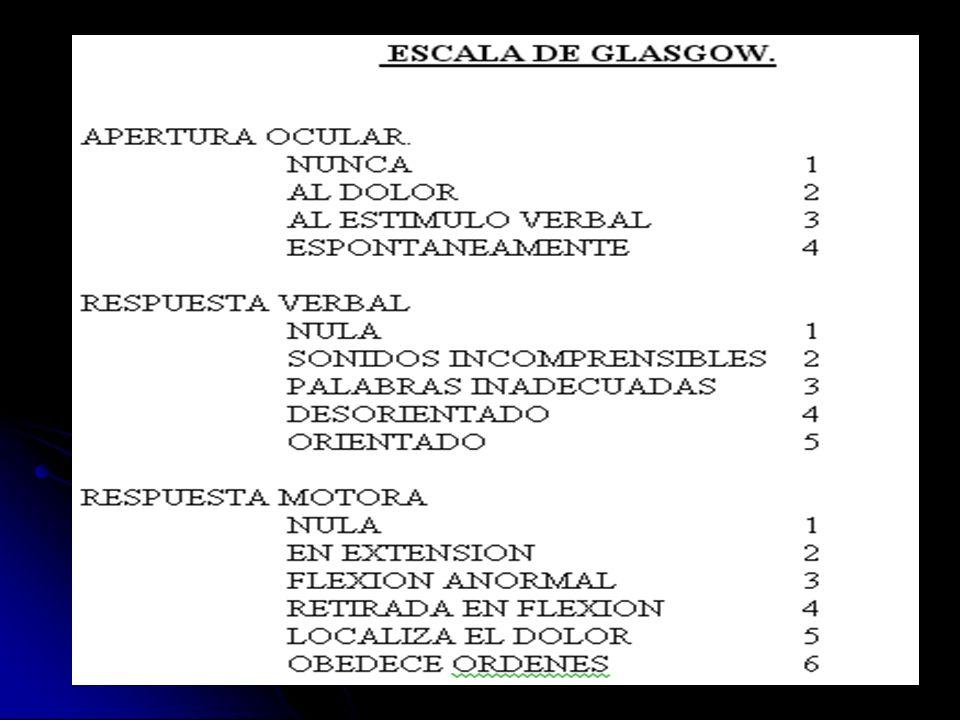 Flujograma de Atención de la Hemorragia Subaracnoidea