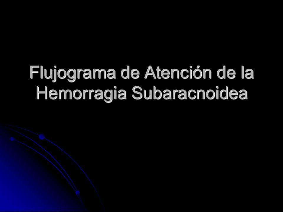Paciente con cuadro clínico compatible de HSA Recepción en la UCIE TAC cerebral simple de urgencia Negativa Punción Lumbar Negativa Repetir PL en 6 horas Negativo Alta Positiva Positiva de hemorragia en Cisterna, parénquima y ventrículos.