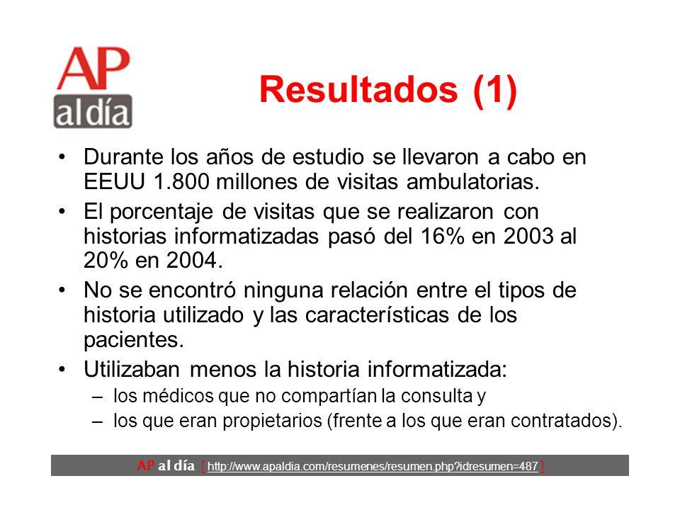 AP al día [ http://www.apaldia.com/resumenes/resumen.php?idresumen=487 ] Resultados (2) Se excluyeron 5 de los indicadores porque el número de pacientes incluidos fue demasiado pequeño para sacar conclusiones.