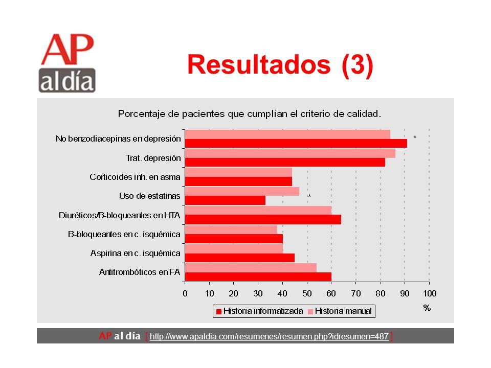 AP al día [ http://www.apaldia.com/resumenes/resumen.php idresumen=487 ] Resultados (3) * *