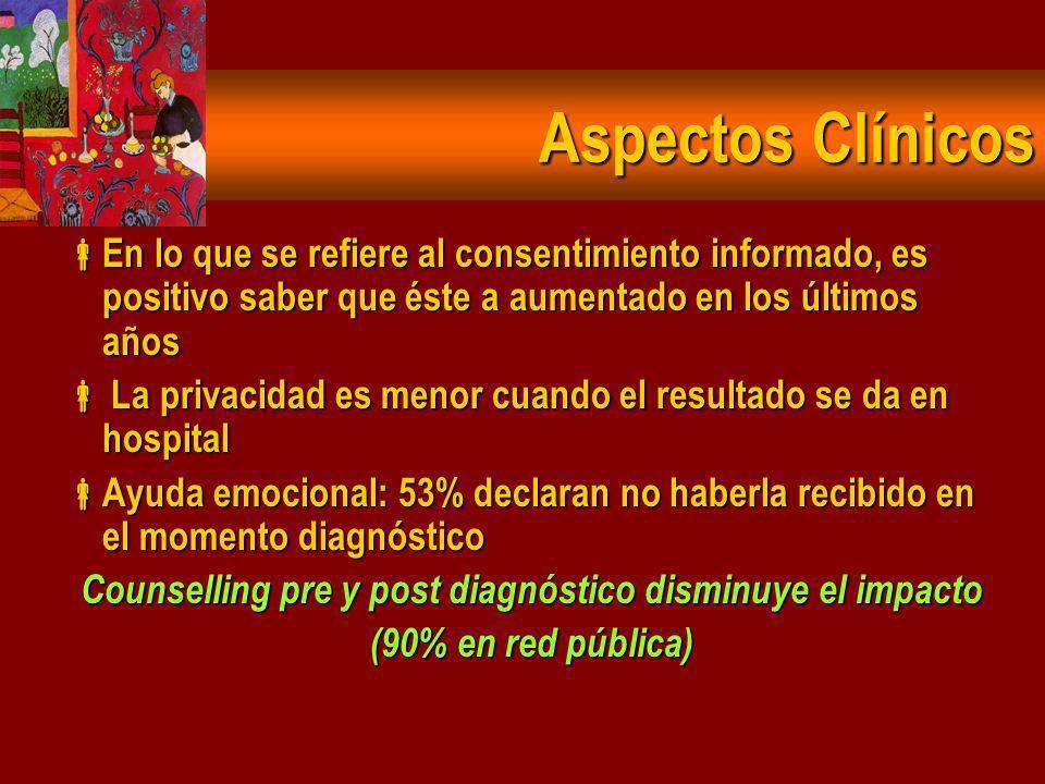 Diagnóstico Aspectos Clínicos Motivo de la prueba Porcentaje Ingreso hospitalario 22 Solic. propia 21 Desintoxicación13,6 Enfermedad pareja 11,7 Embar