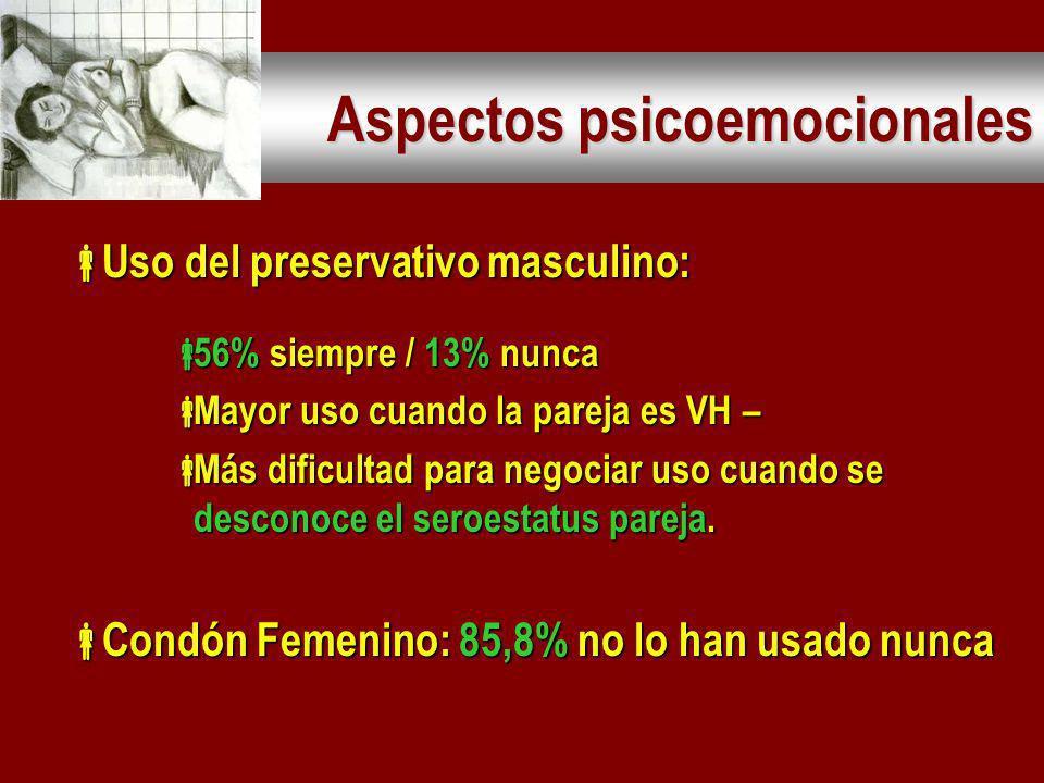 53% con pareja: 53% con pareja: 41% VIH+ / 8% desconocen Parejas sexuales en 3 años: Parejas sexuales en 3 años: 1 pareja (65%) / 3,8% ninguna Satisfa