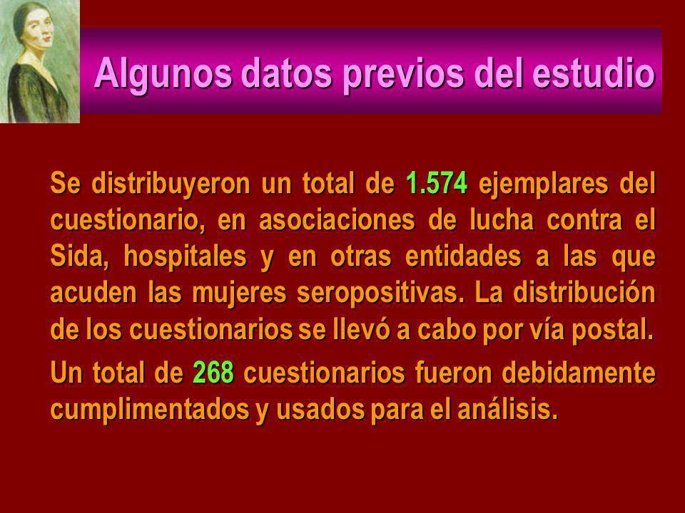 Algunos datos previos del estudio Se distribuyeron un total de 1.574 ejemplares del cuestionario, en asociaciones de lucha contra el Sida, hospitales y en otras entidades a las que acuden las mujeres seropositivas.