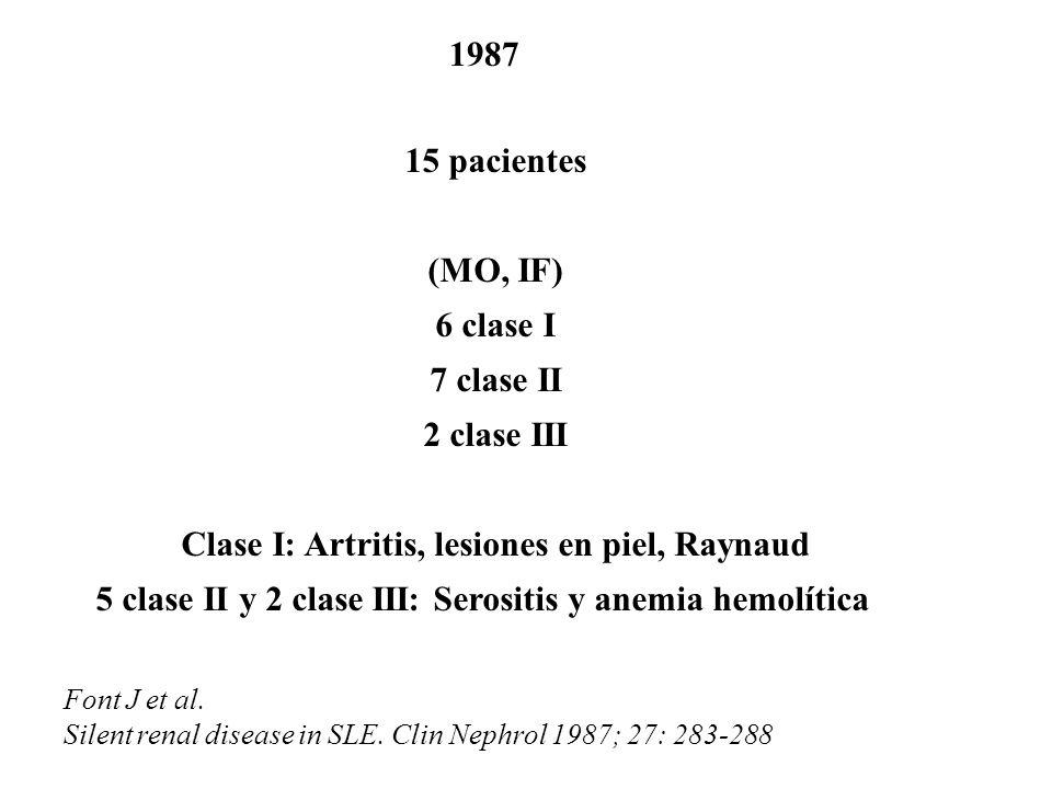1987 Font J et al. Silent renal disease in SLE.