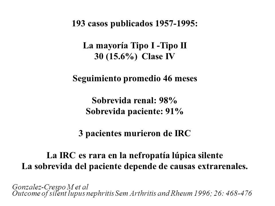 193 casos publicados 1957-1995: La mayoría Tipo I -Tipo II 30 (15.6%) Clase IV Seguimiento promedio 46 meses Sobrevida renal: 98% Sobrevida paciente: 91% 3 pacientes murieron de IRC La IRC es rara en la nefropatía lúpica silente La sobrevida del paciente depende de causas extrarenales.