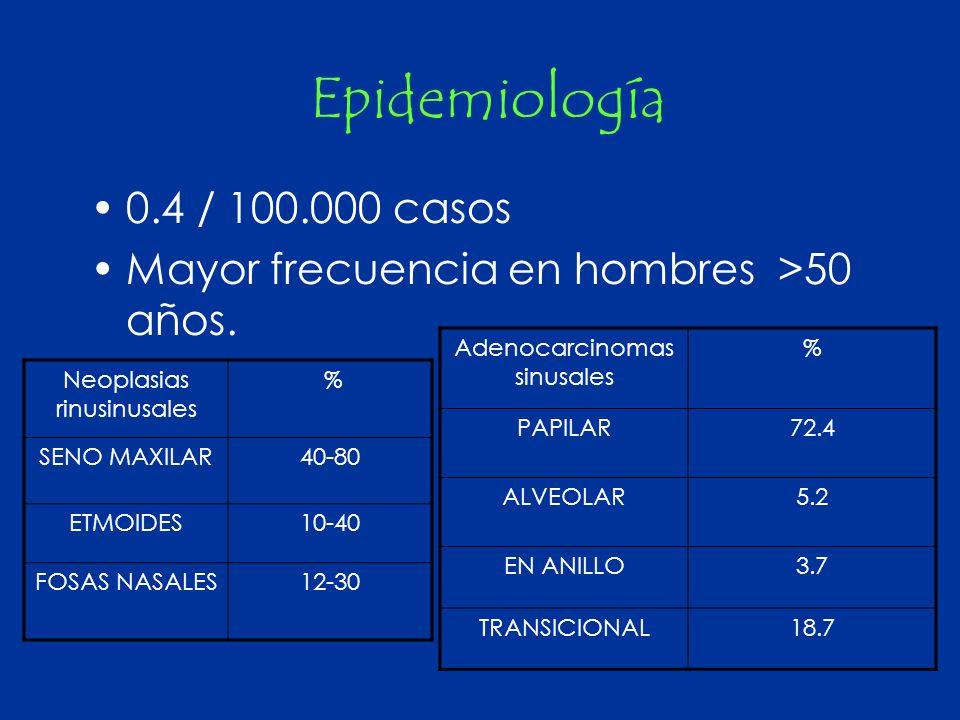 Epidemiología 0.4 / 100.000 casos Mayor frecuencia en hombres >50 años. Neoplasias rinusinusales % SENO MAXILAR40-80 ETMOIDES10-40 FOSAS NASALES12-30