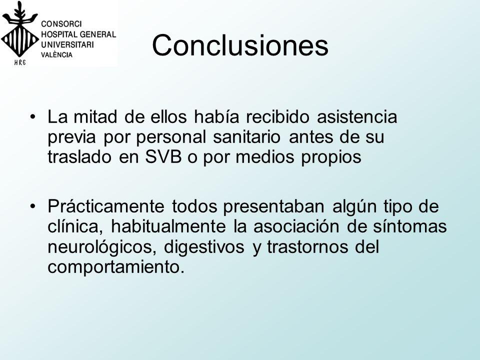 Conclusiones Para establecer el diagnostico se les realizó ECG, analítica Standard y analítica toxicológica siendo esta normalmente la única patológica.