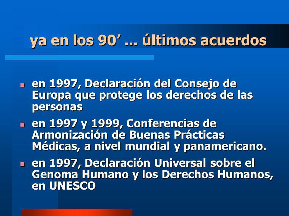 en 1997, Declaración del Consejo de Europa que protege los derechos de las personas en 1997, Declaración del Consejo de Europa que protege los derechos de las personas en 1997 y 1999, Conferencias de Armonización de Buenas Prácticas Médicas, a nivel mundial y panamericano.