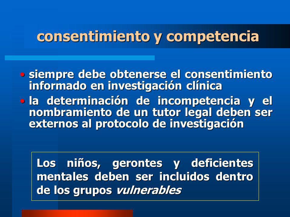 consentimiento y competencia siempre debe obtenerse el consentimiento informado en investigación clínicasiempre debe obtenerse el consentimiento infor