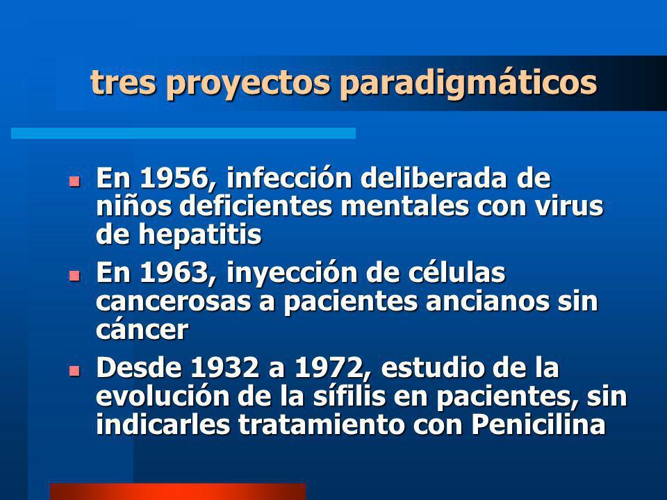 En 1956, infección deliberada de niños deficientes mentales con virus de hepatitis En 1956, infección deliberada de niños deficientes mentales con virus de hepatitis En 1963, inyección de células cancerosas a pacientes ancianos sin cáncer En 1963, inyección de células cancerosas a pacientes ancianos sin cáncer Desde 1932 a 1972, estudio de la evolución de la sífilis en pacientes, sin indicarles tratamiento con Penicilina Desde 1932 a 1972, estudio de la evolución de la sífilis en pacientes, sin indicarles tratamiento con Penicilina tres proyectos paradigmáticos
