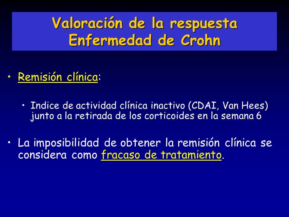 Remisión clínica: Indice de actividad clínica inactivo (CDAI, Van Hees) junto a la retirada de los corticoides en la semana 6 La imposibilidad de obte
