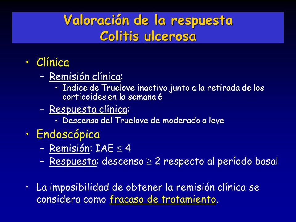 Clínica –Remisión clínica: Indice de Truelove inactivo junto a la retirada de los corticoides en la semana 6 –Respuesta clínica: Descenso del Truelove