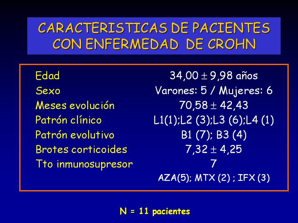 CARACTERISTICAS DE PACIENTES CON ENFERMEDAD DE CROHN N = 11 pacientes
