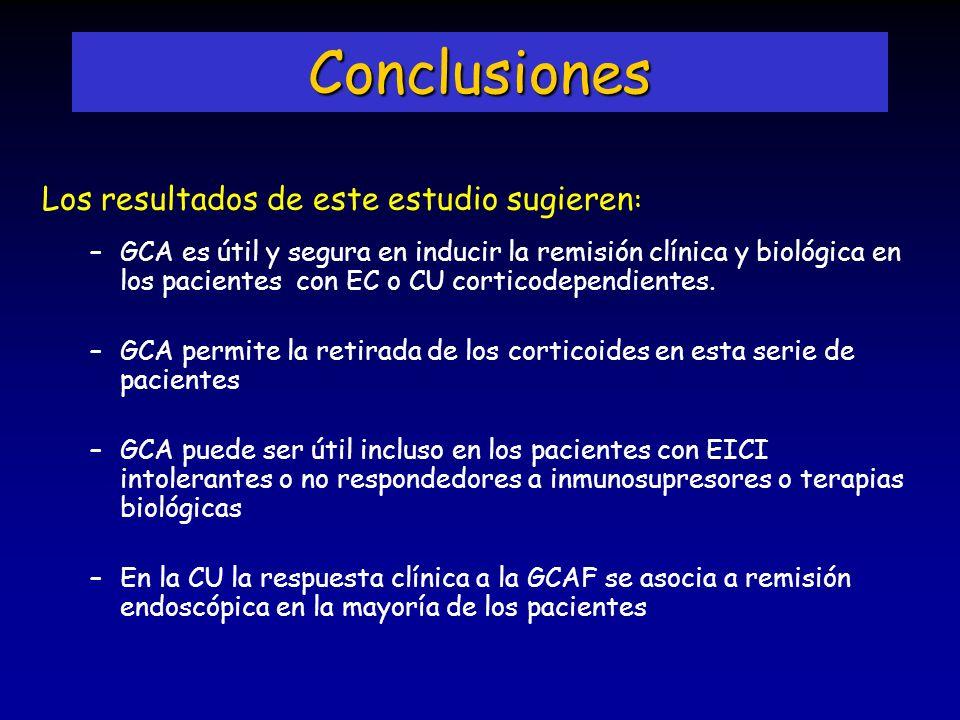 Conclusiones Los resultados de este estudio sugieren : –GCA es útil y segura en inducir la remisión clínica y biológica en los pacientes con EC o CU c