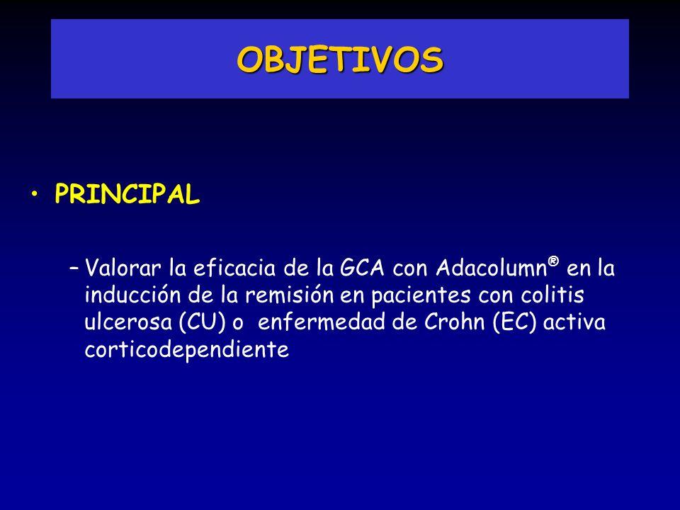OBJETIVOS PRINCIPAL –Valorar la eficacia de la GCA con Adacolumn ® en la inducción de la remisión en pacientes con colitis ulcerosa (CU) o enfermedad