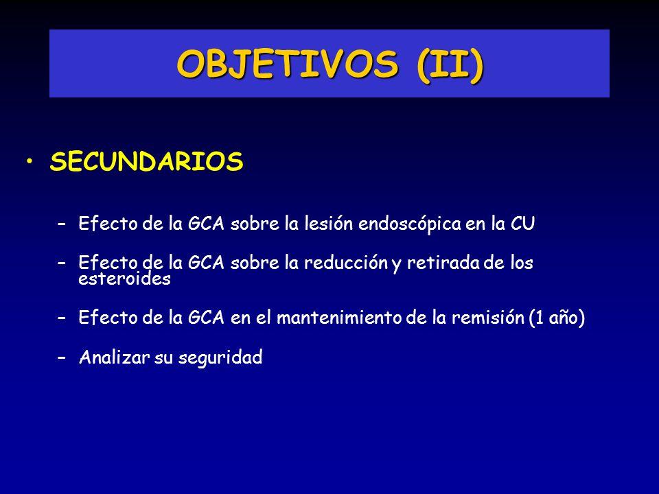 OBJETIVOS (II) SECUNDARIOS –Efecto de la GCA sobre la lesión endoscópica en la CU –Efecto de la GCA sobre la reducción y retirada de los esteroides –E