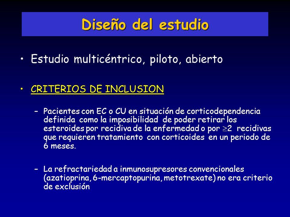 Estudio multicéntrico, piloto, abierto CRITERIOS DE INCLUSIONCRITERIOS DE INCLUSION –Pacientes con EC o CU en situación de corticodependencia definida