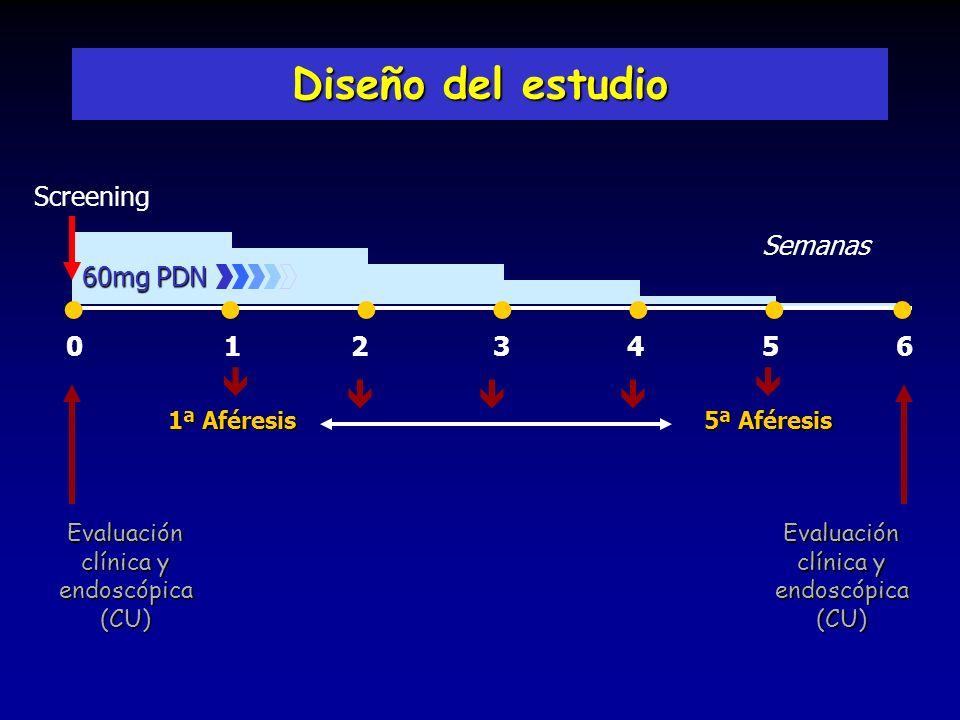 0 1 2 3 4 5 6 Screening Semanas 1ª Aféresis 5ª Aféresis Evaluación clínica y endoscópica(CU) 60mg PDN Evaluación clínica y endoscópica(CU)