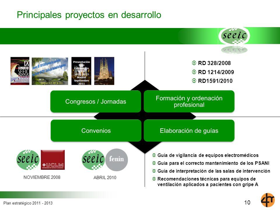 Plan estratégico 2011 - 2013 10 Principales proyectos en desarrollo NOVIEMBRE 2008 ABRIL 2010 RD 328/2008 RD 1214/2009 RD1591/2010 Guía de vigilancia