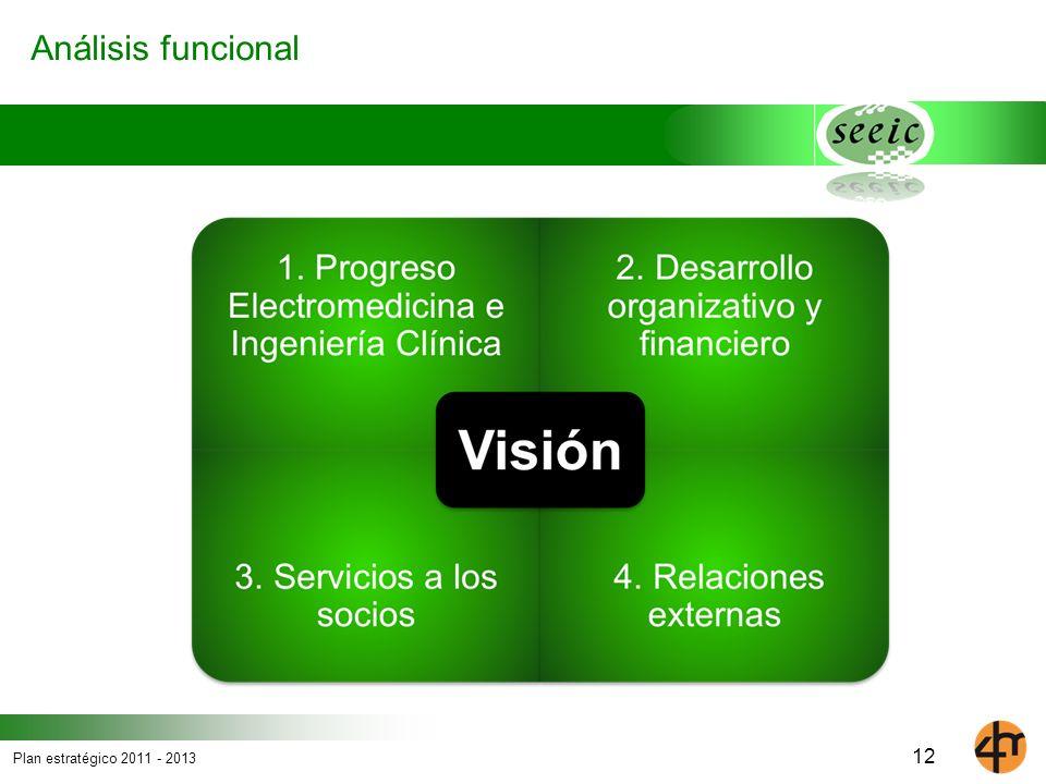 Plan estratégico 2011 - 2013 Análisis funcional 12