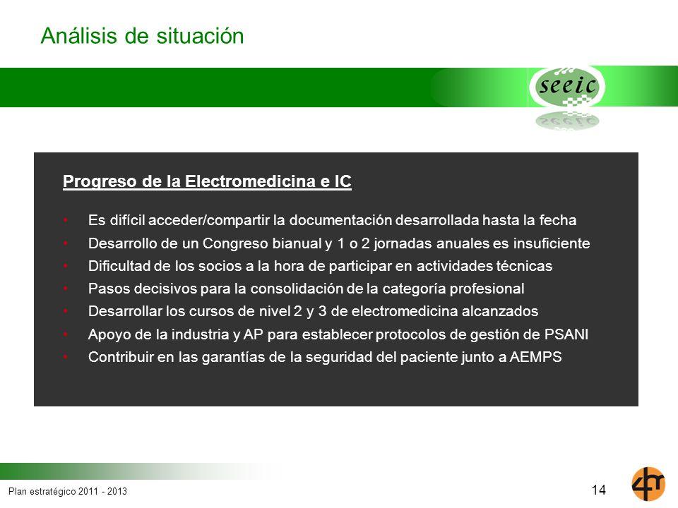 Plan estratégico 2011 - 2013 14 Análisis de situación Progreso de la Electromedicina e IC Es difícil acceder/compartir la documentación desarrollada h
