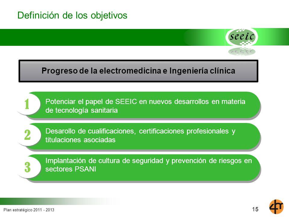 Plan estratégico 2011 - 2013 1Potenciar el papel de SEEIC en nuevos desarrollos en materia de tecnología sanitaria Desarollo de cualificaciones, certi