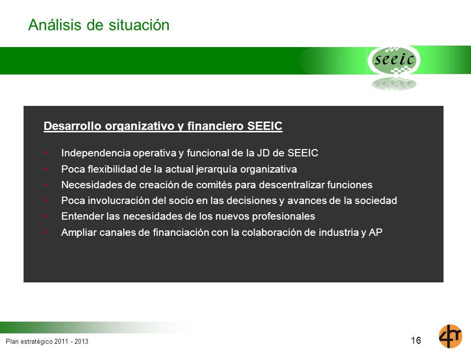 Plan estratégico 2011 - 2013 16 Análisis de situación Desarrollo organizativo y financiero SEEIC Independencia operativa y funcional de la JD de SEEIC