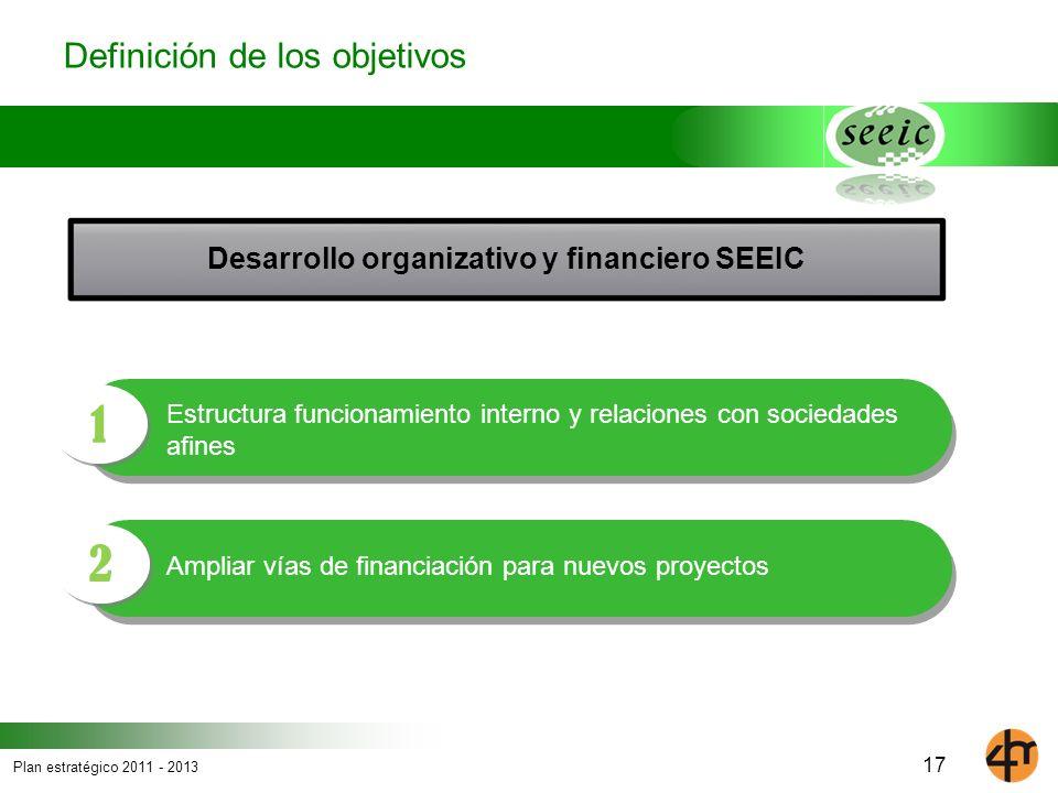 Plan estratégico 2011 - 2013 Estructura funcionamiento interno y relaciones con sociedades afines Ampliar vías de financiación para nuevos proyectos 1