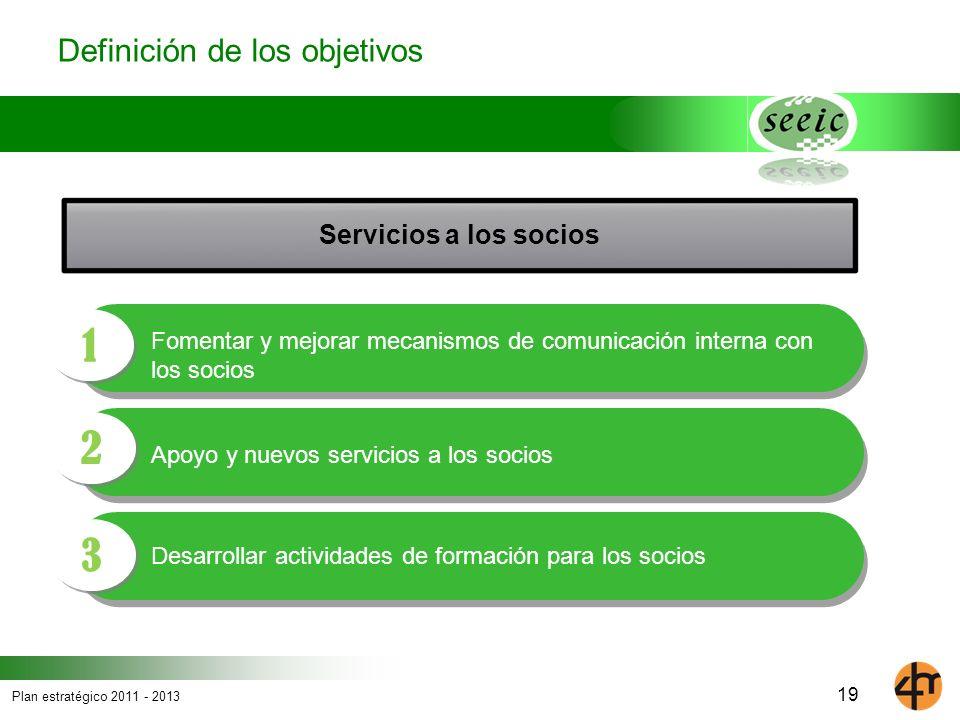 Plan estratégico 2011 - 2013 1Fomentar y mejorar mecanismos de comunicación interna con los socios Apoyo y nuevos servicios a los socios Desarrollar a