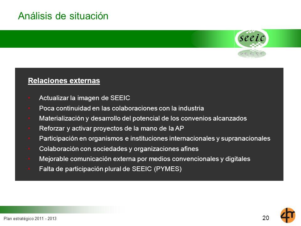 Plan estratégico 2011 - 2013 20 Análisis de situación Relaciones externas Actualizar la imagen de SEEIC Poca continuidad en las colaboraciones con la