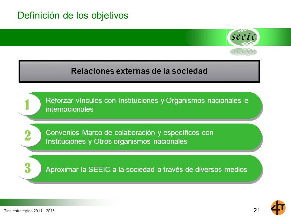 Plan estratégico 2011 - 2013 1Reforzar vínculos con Instituciones y Organismos nacionales e internacionales Convenios Marco de colaboración y específi