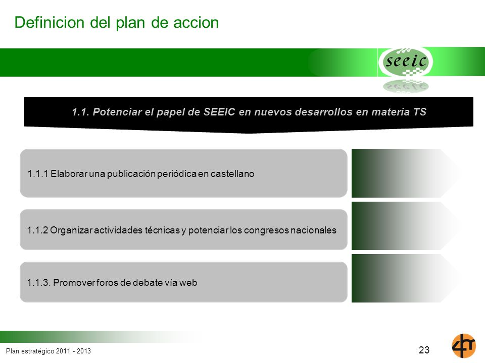 Plan estratégico 2011 - 2013 Definicion del plan de accion 1.1.1 Elaborar una publicación periódica en castellano 1.1. Potenciar el papel de SEEIC en