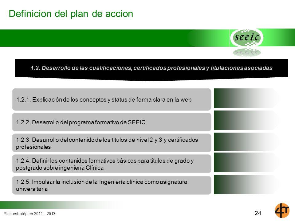 Plan estratégico 2011 - 2013 Definicion del plan de accion 1.2.1. Explicación de los conceptos y status de forma clara en la web 1.2. Desarrollo de la