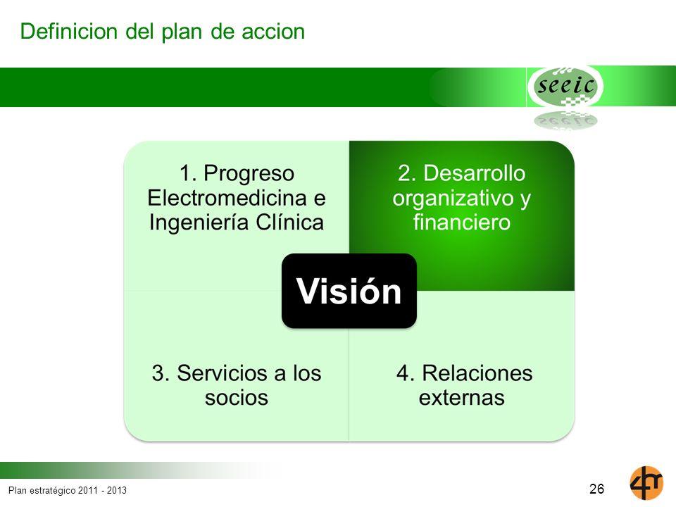 Plan estratégico 2011 - 2013 Definicion del plan de accion 26
