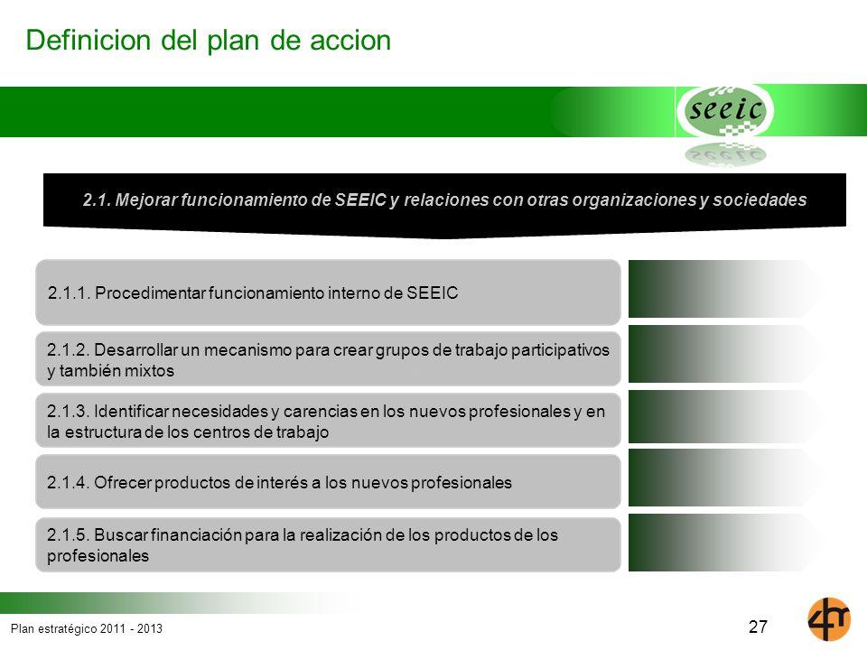 Plan estratégico 2011 - 2013 Definicion del plan de accion 2.1.1. Procedimentar funcionamiento interno de SEEIC 2.1. Mejorar funcionamiento de SEEIC y