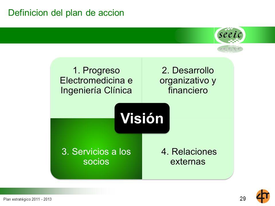Plan estratégico 2011 - 2013 Definicion del plan de accion 29