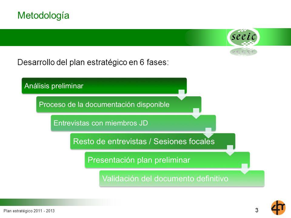 Plan estratégico 2011 - 2013 Definicion del plan de accion 4.1.1.