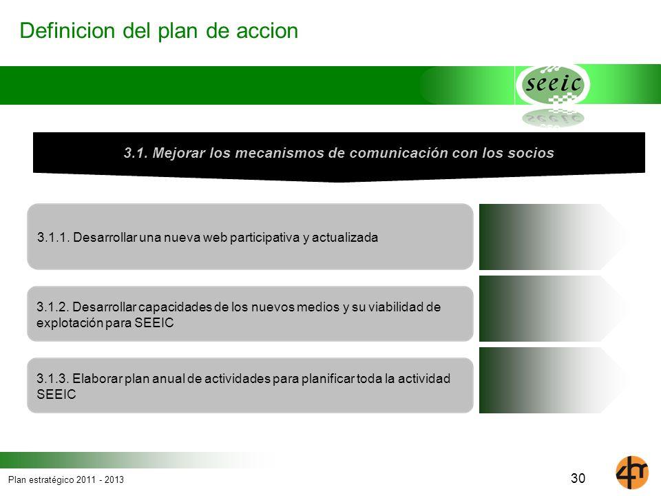 Plan estratégico 2011 - 2013 Definicion del plan de accion 3.1.1. Desarrollar una nueva web participativa y actualizada 3.1. Mejorar los mecanismos de