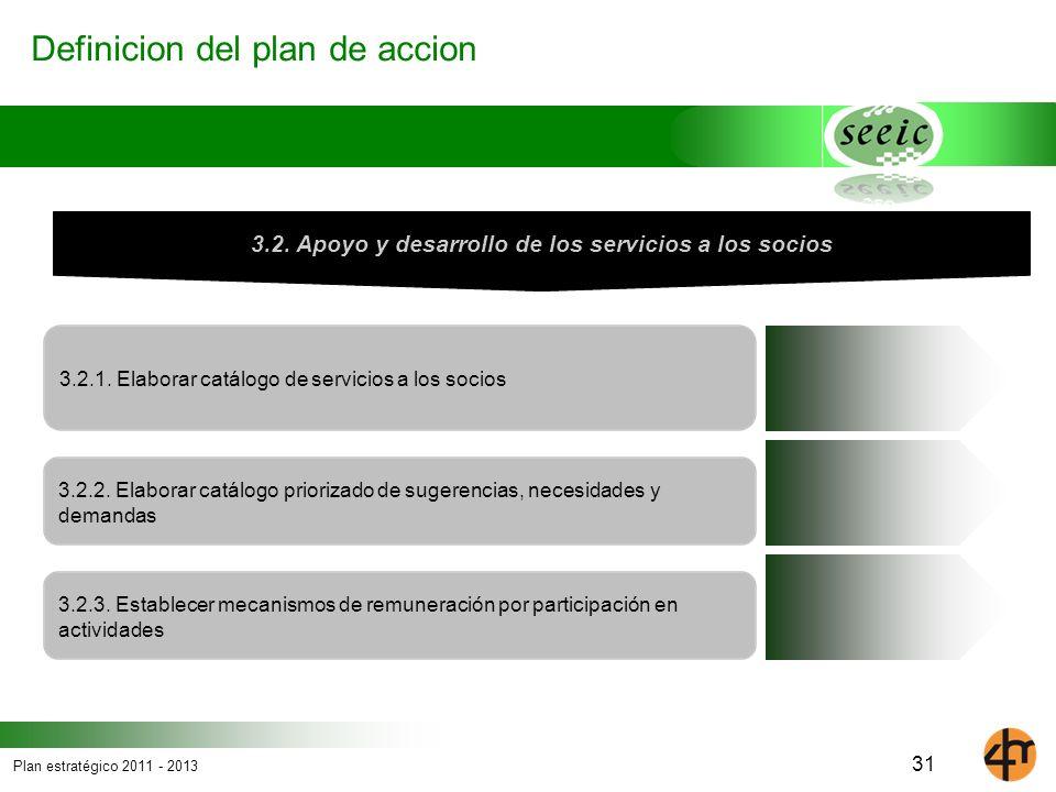 Plan estratégico 2011 - 2013 Definicion del plan de accion 3.2.1. Elaborar catálogo de servicios a los socios 3.2. Apoyo y desarrollo de los servicios