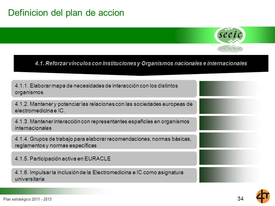 Plan estratégico 2011 - 2013 Definicion del plan de accion 4.1.1. Elaborar mapa de necesidades de interacción con los distintos organismos 4.1. Reforz