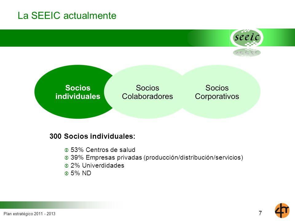 Plan estratégico 2011 - 2013 7 La SEEIC actualmente 300 Socios individuales: 53% Centros de salud 39% Empresas privadas (producción/distribución/servi