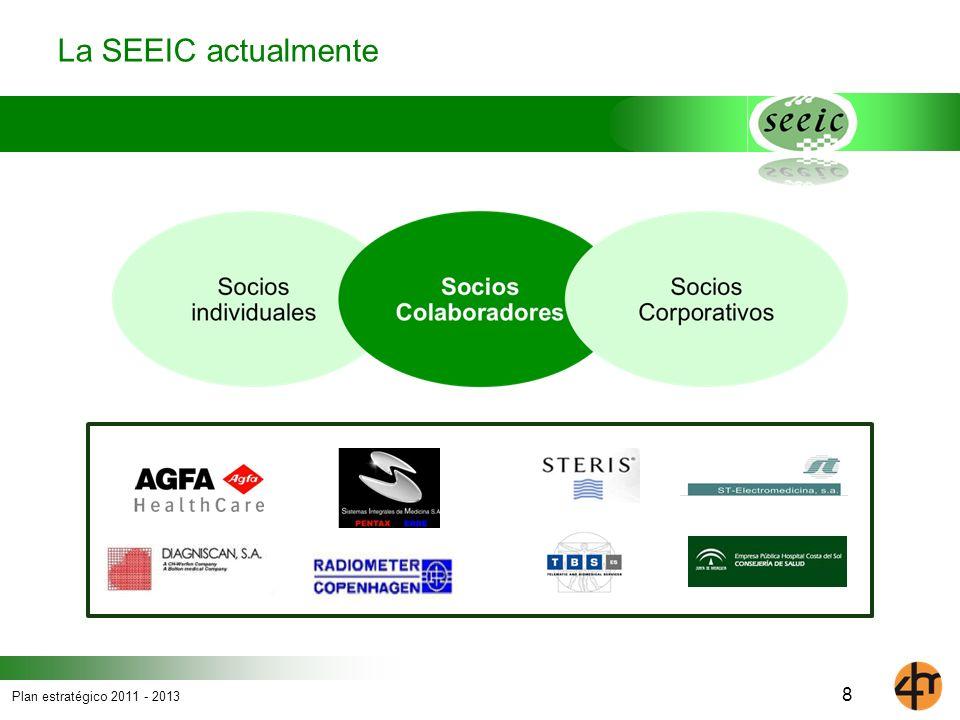 Plan estratégico 2011 - 2013 1Fomentar y mejorar mecanismos de comunicación interna con los socios Apoyo y nuevos servicios a los socios Desarrollar actividades de formación para los socios 19 Definición de los objetivos Servicios a los socios 1 1 2 2 3 3